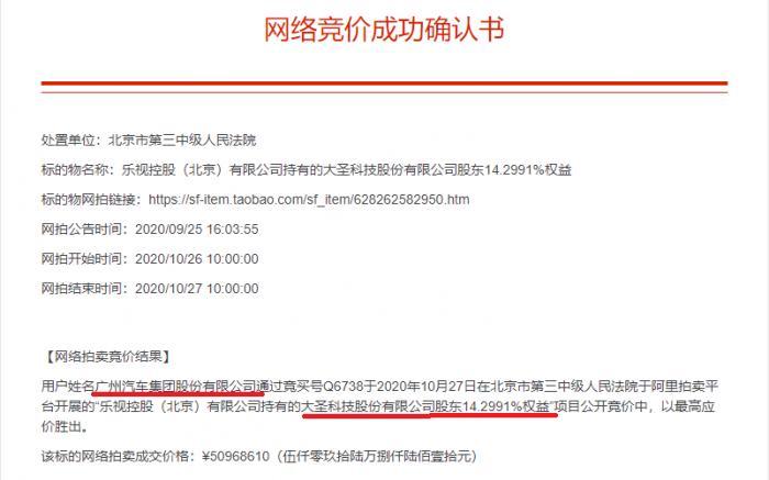 乐视控股所持大圣科技股权被拍卖 广汽集团成唯一竞买人