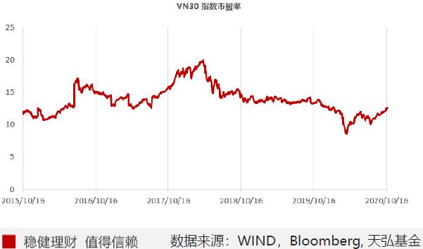 越南:海外投资最值得关注的热土,快速增长的经济欲复制中国奇迹