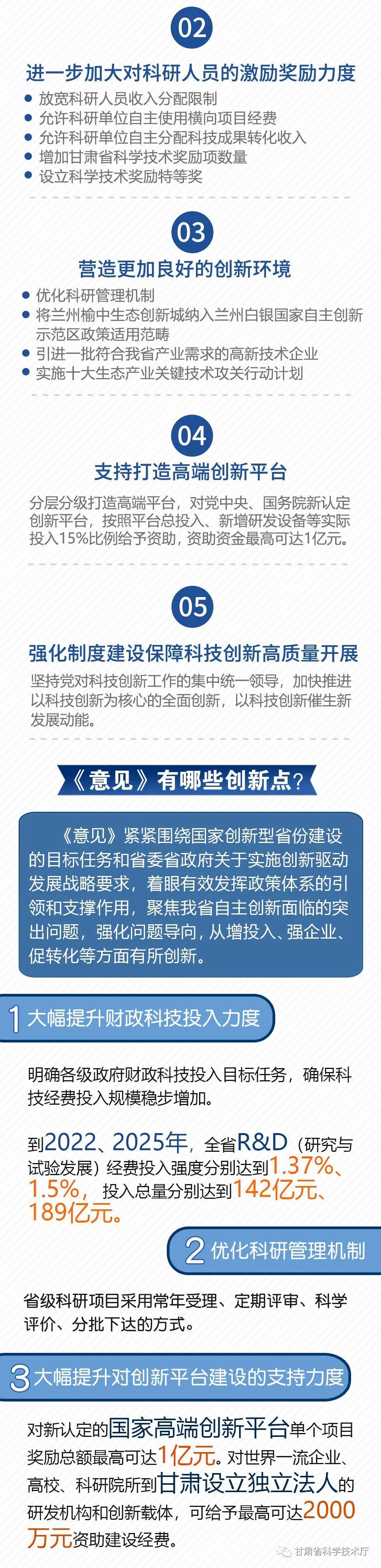 图解政策 | 《甘肃省人民政府关于进一步激发创新活力强化科技引领的意见》