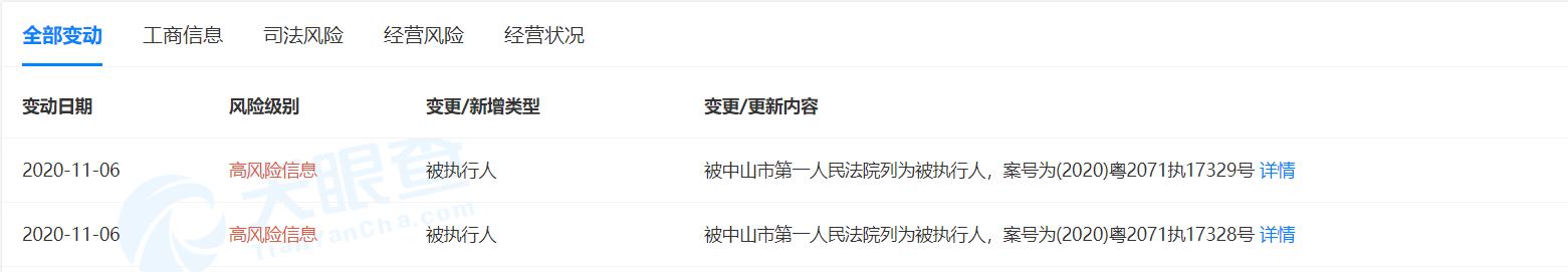 小霸王新增两条被执行人信息,累计执行标的超20万