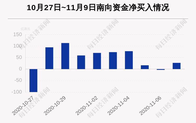 每经19点 | 突发!上海新增1例确诊病例:在浦东机场从事搬运工作,浦东营前村列为中风险地区;上海新增病例近期未接触过冷冻食品