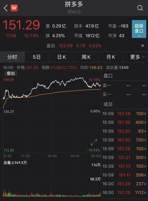 """突发利空!涨逾1000%蔚来被香橼做空 称其股价应""""腰斩"""""""