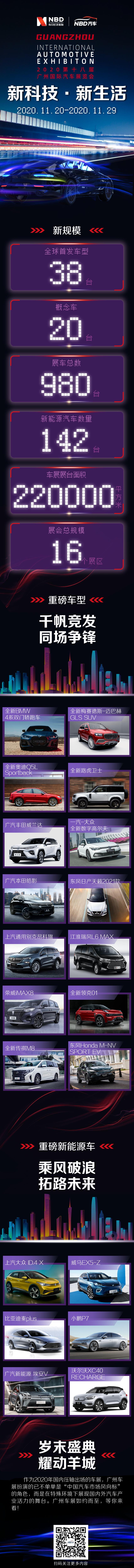 """如""""粤""""而至 一图带你看懂2020广州车展"""