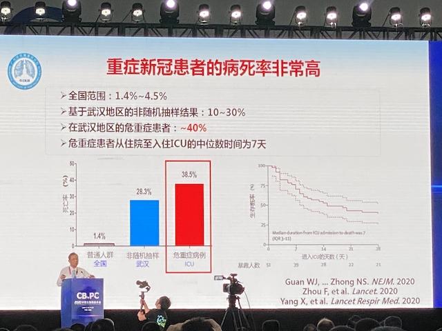 钟南山:重症新冠患者的病死率非常高