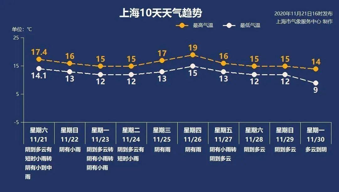 沪新增1例确诊,浦东祝桥镇新生小区列为中风险地区!铁路自助机能退票了!微信出新功能