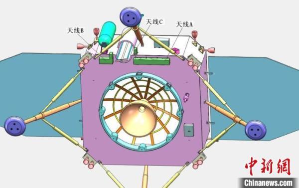 助力嫦娥五号奔月采样返回 中科院承担突破系列关键技术