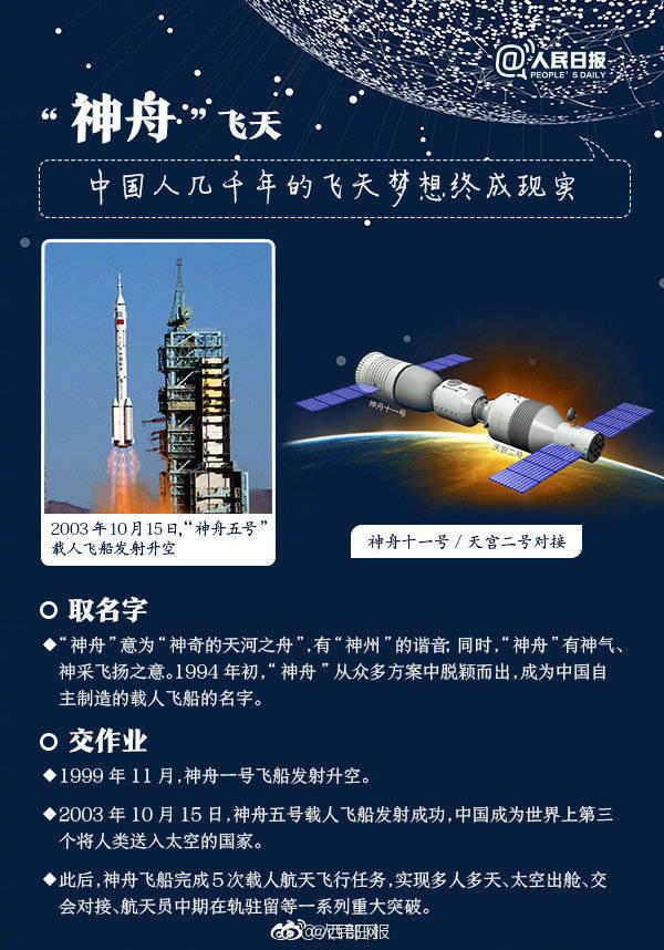 中国航天太会起名了