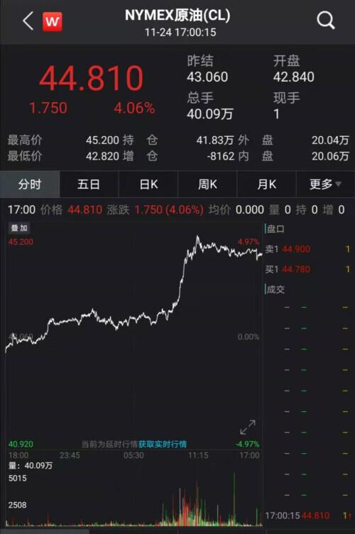 又见证历史!美股首次突破30000点大关!特朗普:我任期创下的纪录