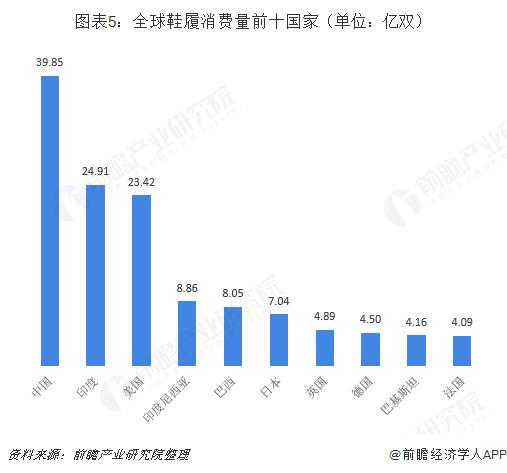 上海查获1.2亿元莆田造假球鞋:成本仅50元,什么正品火就仿什么
