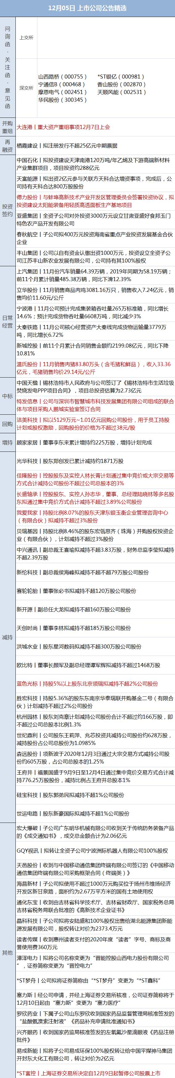 """早财经丨税务总局:累计收入不超6万元的月份暂不预扣个税;专家:中国新冠疫苗一至两周将有大消息;拜登:美国或面临""""黑暗冬天"""""""
