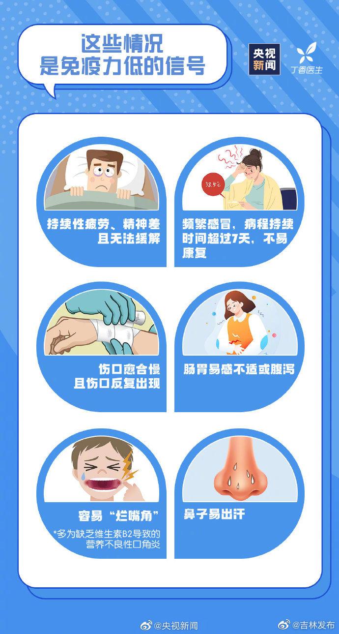 九图告诉你如何提高免疫力,转存了解,远离疾病
