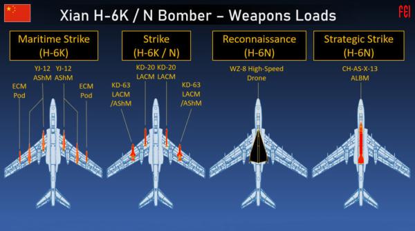 美报告推测:解放军至少有350枚核弹头