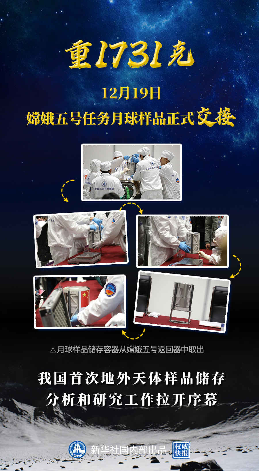 """嫦娥五号任务月球样品正式交接!""""土""""研究开始"""