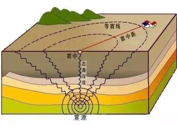 济宁曲阜发生塌陷,相当于2.4级地震,高校学生深夜跑下楼避险