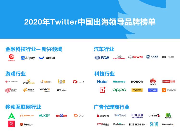 Twitter 发布《迈向全球:2020年 Twitter 中国出海领导品牌报告》