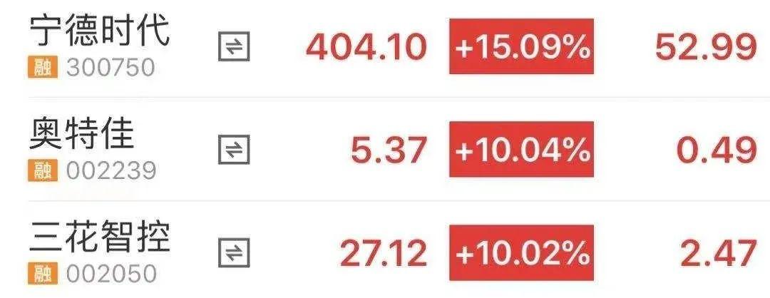 """Model Y上市价33.99万,相关股大面积涨停,""""讲武德""""的特斯拉更可怕?"""