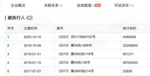 北京另类商改住:高额返租、厂房改住房 18.8万低价牵出神秘操作链