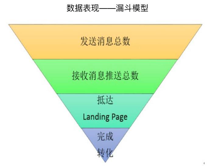 详解内容运营的三个阶段,让你掌握内容运营的核心