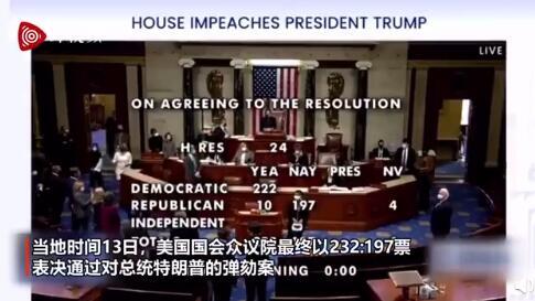 10名共和党众议员倒戈 特朗普成首位遭两次弹劾美总统