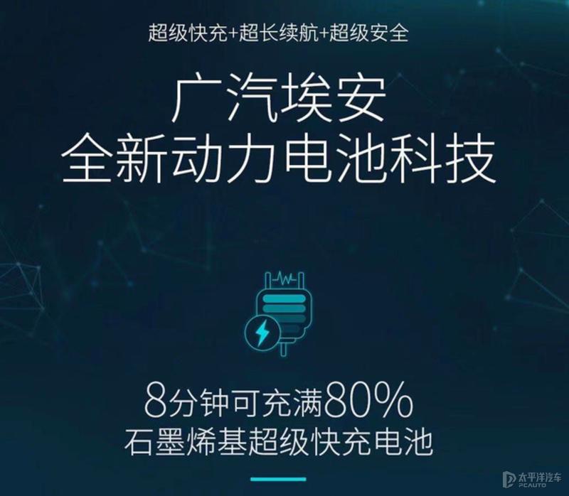 广汽埃安发布石墨烯超级电池预告 1000km续航/8分钟充至80%