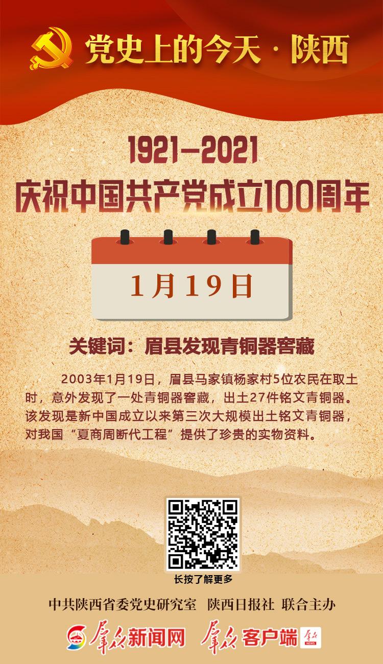党史上的今天·陕西(1月19日)