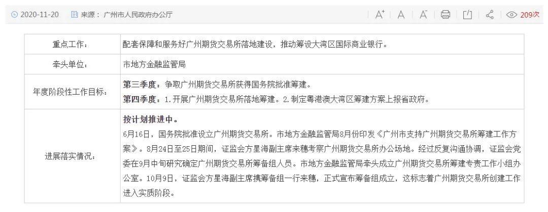 官宣,广州期货交易所所所所获批设立!将与其余4家期货交易所所所所错位睁开