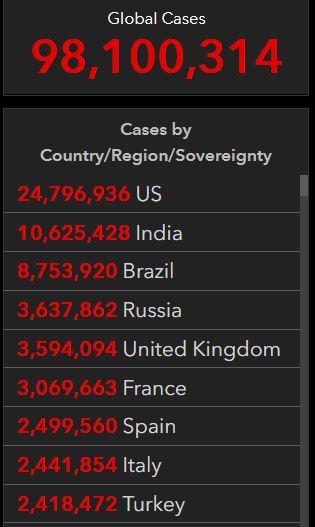 英国首相警告变异病毒或致死率更高,皇马主帅齐达内检测呈阳性 | 国际疫情观察(1月23日)