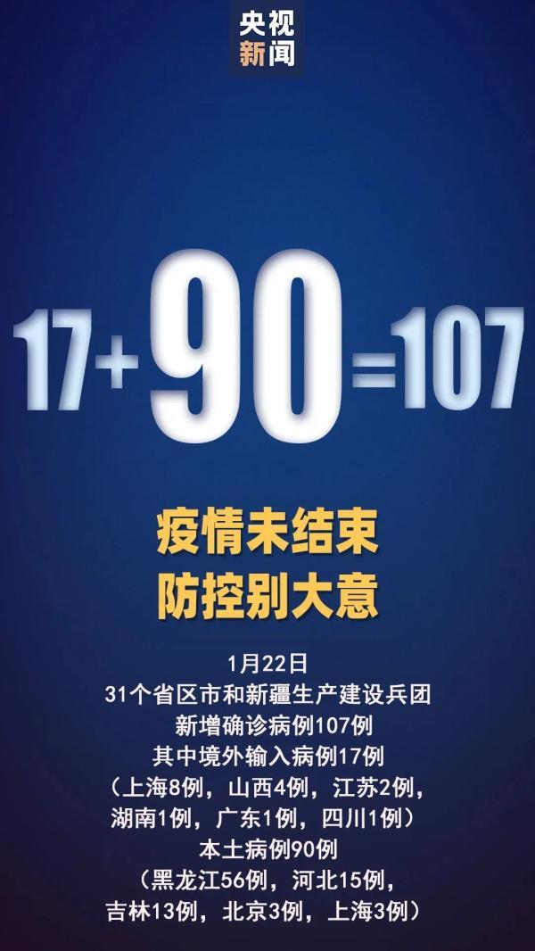本土确诊+90 在这5地→ 陕西确诊病例治愈出院1例