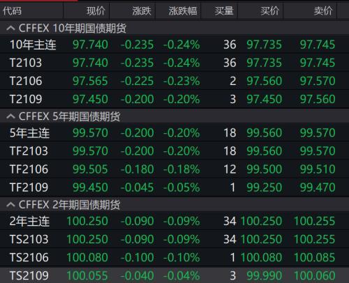 """4天抽水近6000亿,中信证券警告政策收紧!股债齐跌,但无风险""""躺赚""""机会来了"""