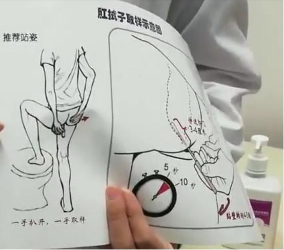 肛拭子采样示意图出来了?肛拭子到底如何采集(图)