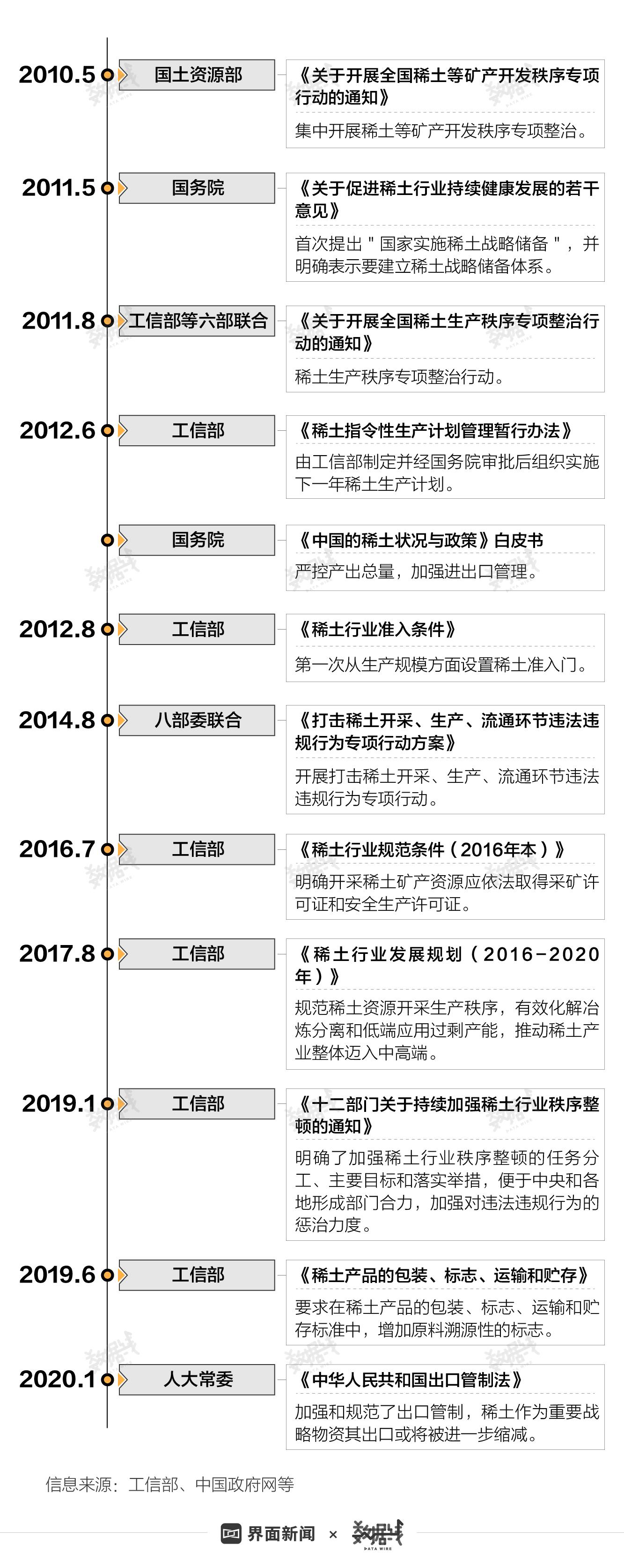 「深度」稀土开启景气新周期,中国能借机夺回国际话语权吗?