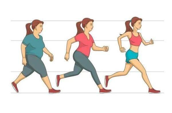 最新研究发现:屁股大、腿粗腰细的人竟然更长寿!不必再自卑了
