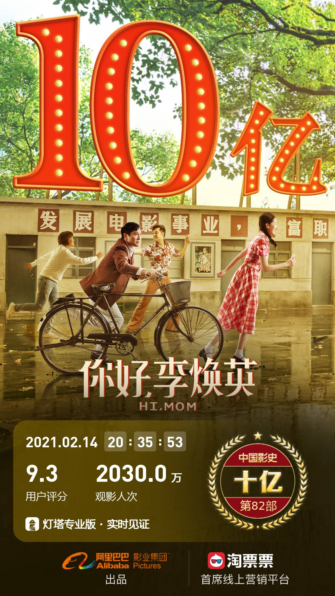 逆袭!《你好,李焕英》2月15日预售票房超过《唐探3》