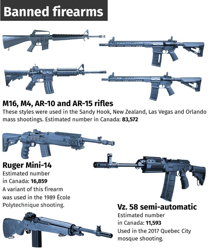 加拿大政府宣布新的枪支管制法案