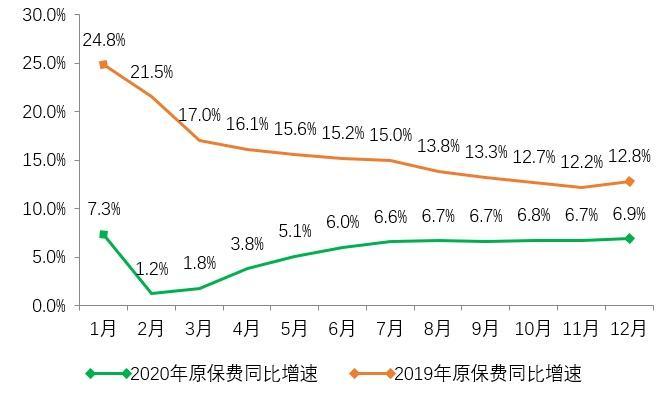 预见人身险2021:外资放开加剧一线城市竞争,下沉市场、代理人改革、健康养老成最大看点 第1张