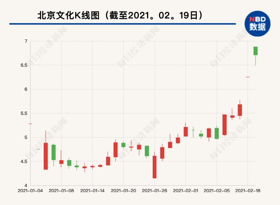 """""""李焕英""""破40亿,超越《唐探3》!盗版却来了,8.88元看6部贺岁片,片方紧急发声"""