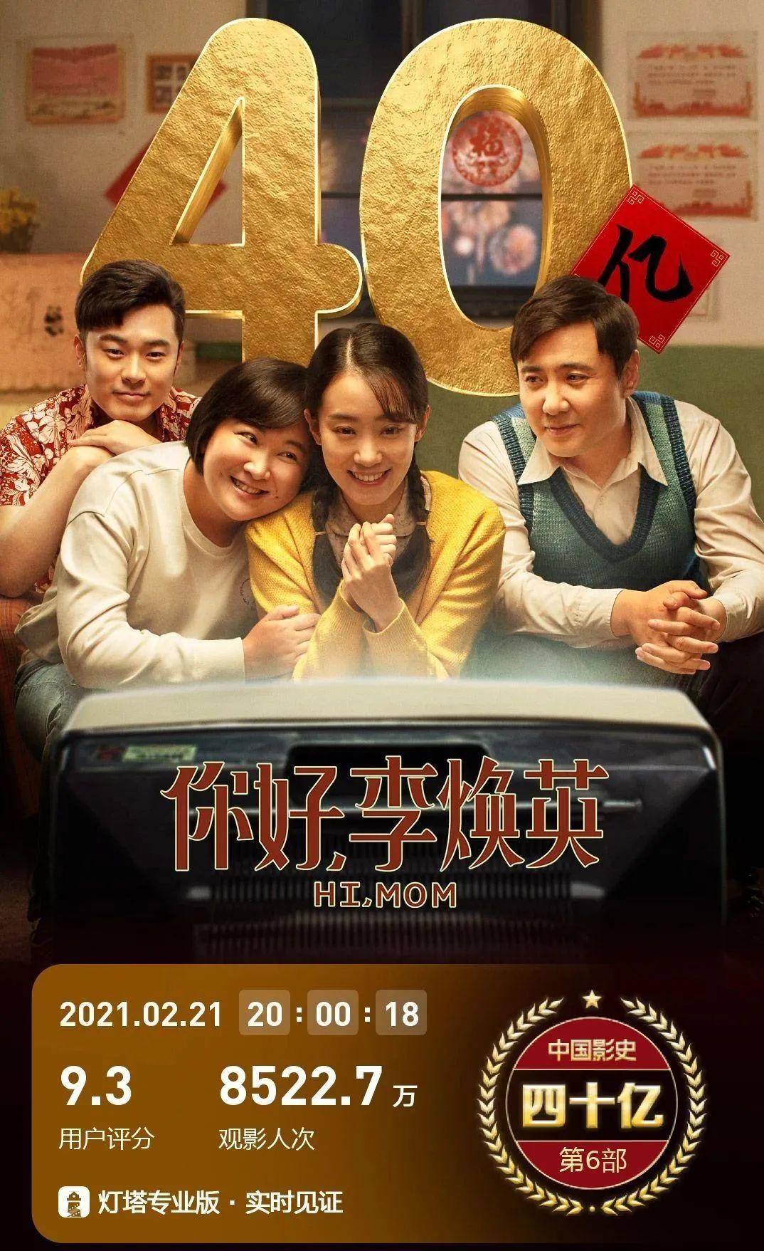 《你好,李煥英》票房破40億,小品電影真的是拍一個火一個?