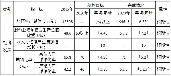 浙江:建设和完善以中长期交易为主、现货市场为辅的省级电力市场体系