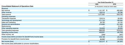 马斯克被查,比特币暴跌!睡不着觉的投资者删软件了,疯狂捞金的交易所要上市了