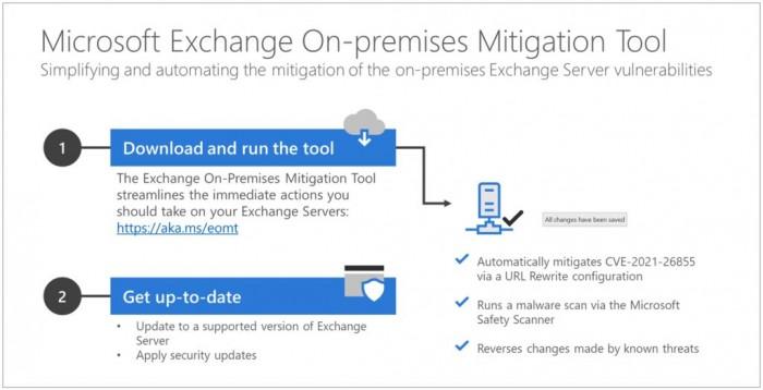 CISA要求美國政府機構盡快給微軟Exchange軟件打補丁