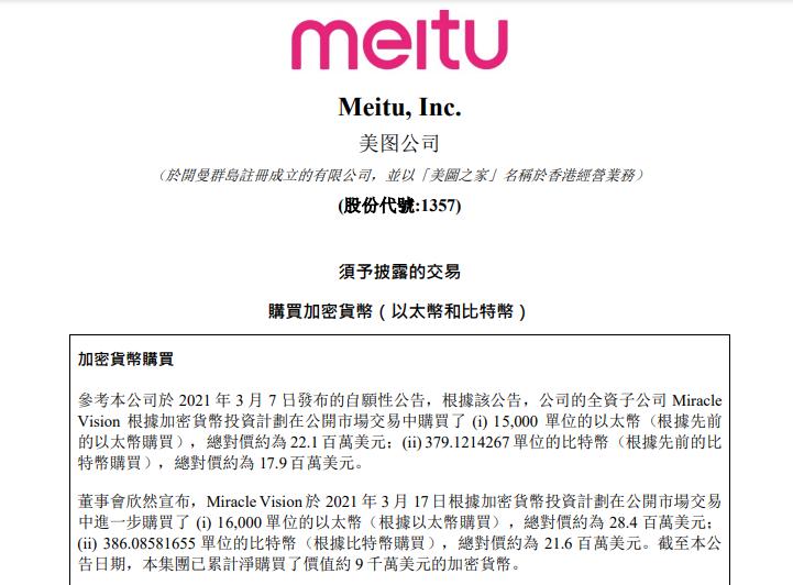 米托上涨了10%以上,进一步购买了加密货币,累计金额达9000万美元