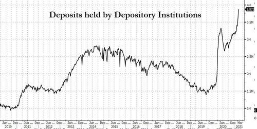 """美国的""""负利率""""来了!2710亿美元!美国金融记录""""泄洪"""""""
