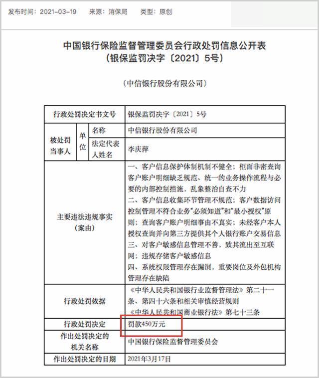泄露银行对该池的声明,中信银行被罚款450万