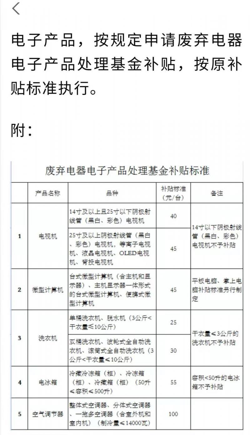 财政部等四部门调整了废旧电子电器产品加工资金补贴标准
