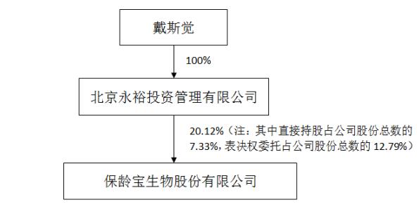 """波涛汹涌之后!另一个""""95后""""成为上市公司董事长,23个""""90后""""掌管a股公司"""