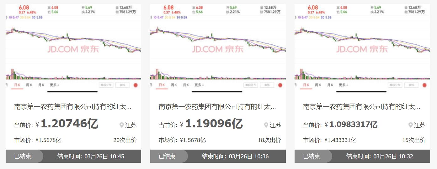 红日7577万股和3.5亿股被拍卖,称不会导致控制权变动