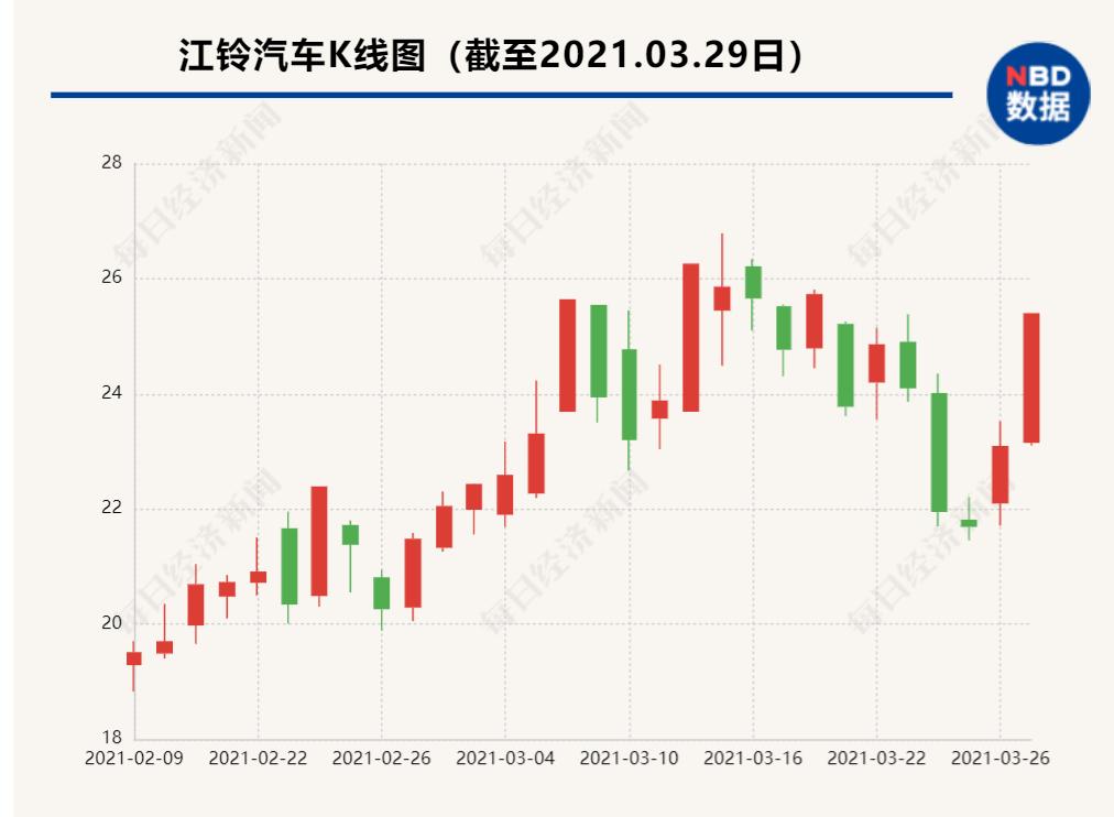 """3万股民沸腾!这家「上市公司」抛出史上最壕分红方案,网友:""""终于见到股息50%的股票了"""""""