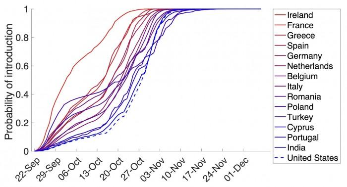 研究:高傳染性新冠病毒變種在被發現之前就已在全球傳播數月