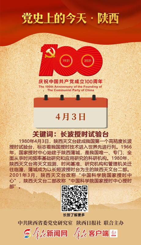 党史上的今天·陕西(4月3日)