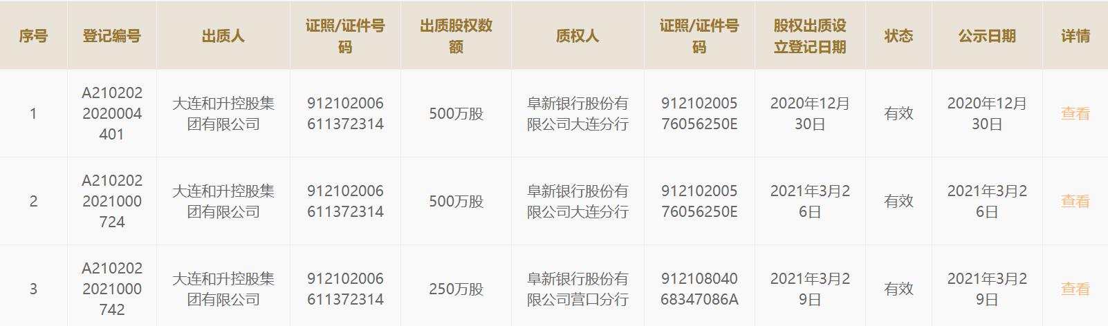 和盛部变动:益阳新通大股东股权质押的半导体公司欢迎康佳入股